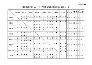 U18(SS2B)集計用0921のサムネイル