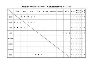 U16(2019)サテAのサムネイル