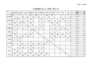 youth_league_U16_S2Aのサムネイル