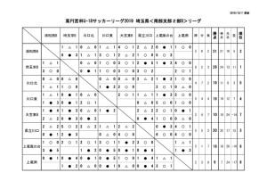 U18(SS2B)集計用1007のサムネイル