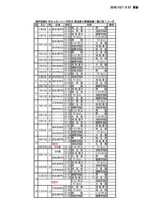 2019U18南部支部SS1日程表10.7現在のサムネイル