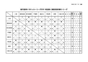 最終星取表(11月25日)のサムネイル