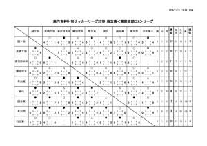 星取り(11月18日)のサムネイル