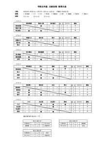 2019年度秋季大会(更新用)のサムネイル