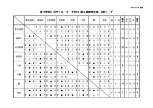 SS2星取表9-2のサムネイル