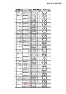 2019U18南部支部SS1日程星取表(最新版)11.21のサムネイル