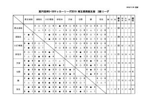 SS2星取表14-2のサムネイル