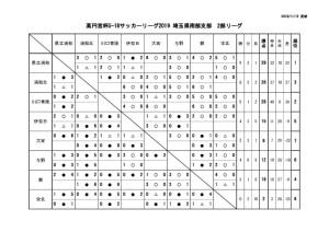SS2星取表6-2(11月12日)のサムネイル