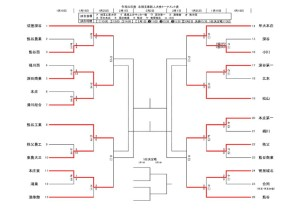 コピーR1新人トーナメント1203のサムネイル