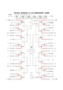 改訂版R1_新人戦要項・トーナメント表(20191210)のサムネイル