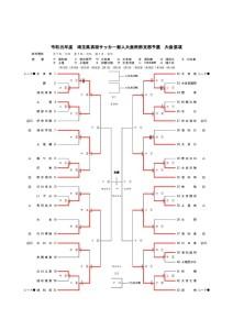 改訂版R1 新人戦要項・トーナメント表(20191210)のサムネイル