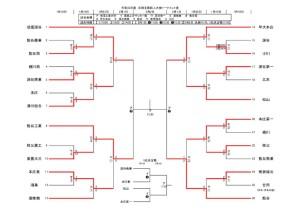 R1新人トーナメント128(最新)のサムネイル