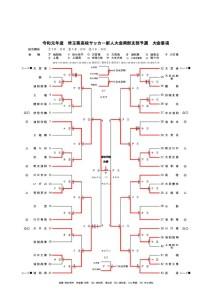 改訂版R1 新人戦要項・トーナメント表(20191210) のコピーのサムネイル