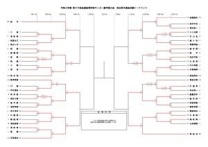 2020選手権2次トーナメント表 ラウンド16のサムネイル