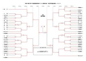 大会 全国 高校 サッカー 選手権