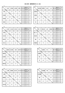 R2南部秋季大会 結果*改訂版(11月29日)のサムネイル