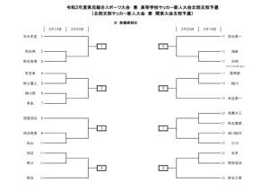 【北部支部】改定版 新人大会要項 コロナ延期3.14・20日程のサムネイル