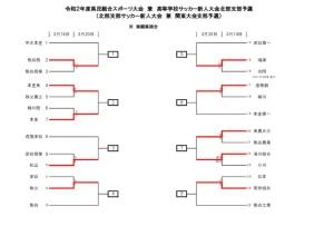 【北部支部】改定版 新人大会要項 3.14更新のサムネイル
