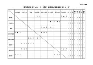 0411 SS1 星取表のサムネイル