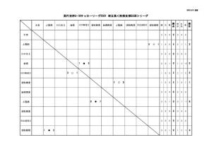 SS3B星取表のサムネイル