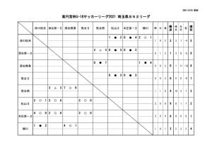 U-18SN2リーグ2021星取表のサムネイル