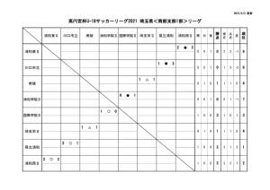 0403 SS1 星取表のサムネイル