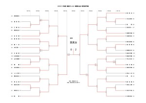 2021関東県予選(HP用)のサムネイル