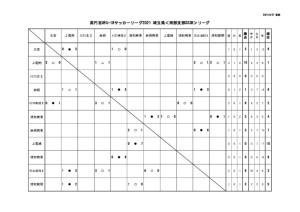 SS3B 星取表のサムネイル