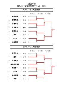 03関東大会(山梨)トーナメント表のサムネイル