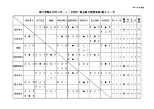 0725 SS1 星取表のサムネイル