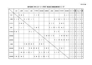 星取表のサムネイル