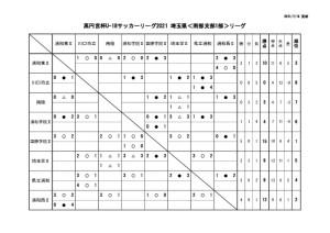 0719 SS1 星取表のサムネイル