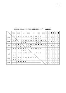 2021U18SE3C試合日程表(8:12)のサムネイル