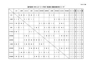 星取表 (2)のサムネイル