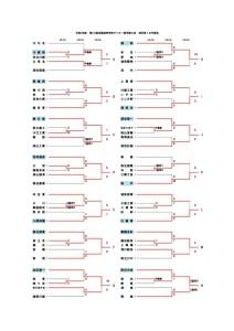2021選手権トーナメント表(ブロック代表)のサムネイル