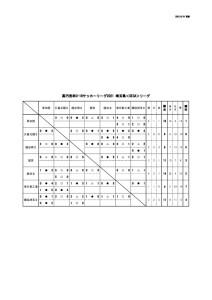 2021U-18SE3Aリーグ(8:19)のサムネイル