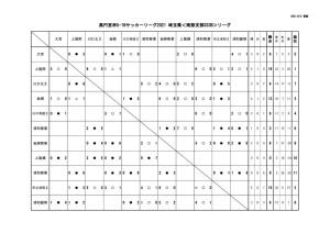 星取表 (1)のサムネイル