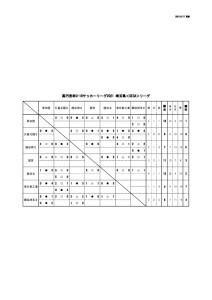 2021U-18SE3Aリーグ(8:17)のサムネイル