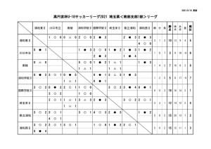 0810 SS1 星取表のサムネイル