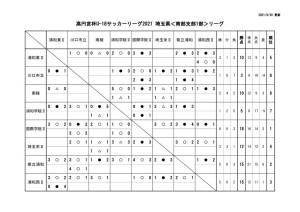 0929 SS1 星取表のサムネイル