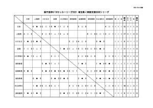 星取表(改)のサムネイル