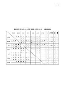 2021U18SE3C試合日程表(10:4)のサムネイル