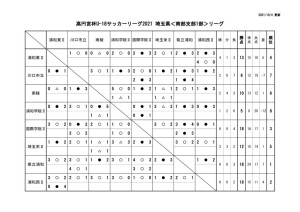 1004 SS1 星取表のサムネイル