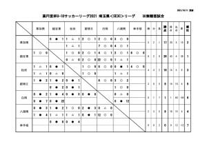 2021U18SE3C試合日程表(10:11)のサムネイル