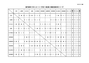 星取表(改)-1のサムネイル